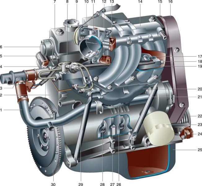 Фото №14 - неисправности системы охлаждения ВАЗ 2110 инжектор