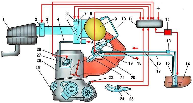 Как сделать изотермический Как сделать Ремонт инверторных